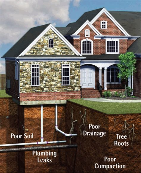 sinking foundation repair cost sinking house foundation repairing tips how to build a house