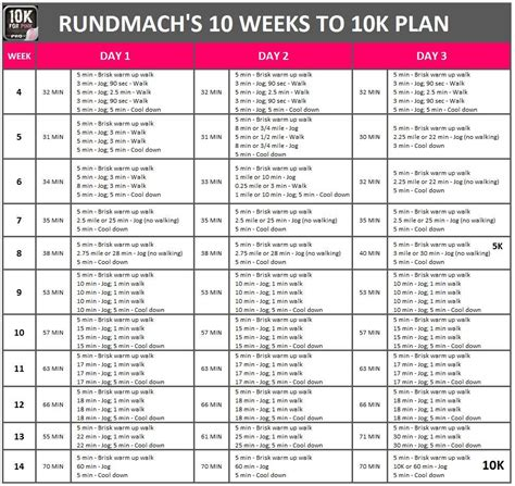 couch to running plan 10k for pink 10k training plan the o jays and training