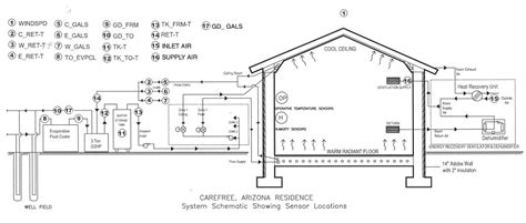 geothermal house plans geothermal house plans geothermal house plans floor plan of townhouse new zealand