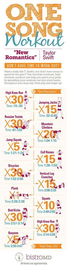 One Minute Routines To Add To Your Day by 1000 Ideas About One Song Workouts On