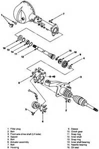 for cv joint replacement on my 2000 honda