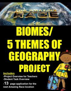 5 themes of geography games five themes of geography worksheet google search 6th