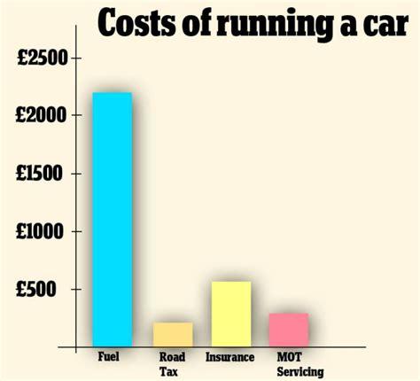 car insurance cost  uk  cars modified