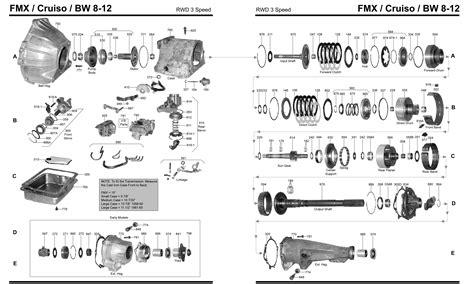 automatic transmission diagram baxa transmission diagram baxa free engine image for