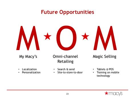 Redeem Macy S Gift Card Online - macy s mobile strategy