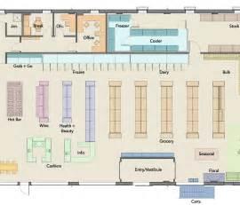 Kroger Floor Plan floor plan supermarket floor plan layout grocery store floor plans