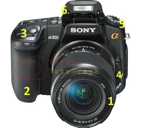 Kamera Canon Untuk Fotografi afrianties fotografi anatomi kamera dslr
