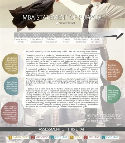 What Do Mba S Make by Professional Statement Of Purpose Mba Sles Statement