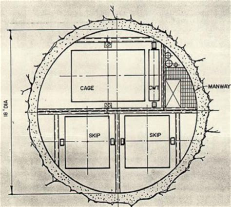 circular cross section shaft construction queensminedesignwiki