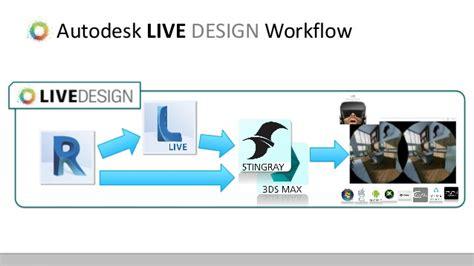autodesk workflow igc 2016 오토데스크 박종태 게임 엔진 사용자층의 다양한 기회 새로운 게임 엔진