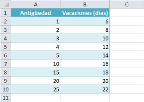 tabla de vacaciones 2016 calcular d 237 as de vacaciones en excel excel total