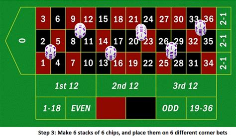 best betting strategy betting strategy tips for chess 171 play the best