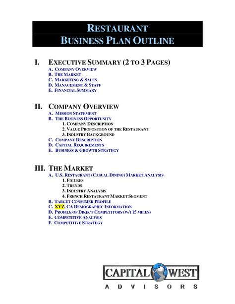 elements of a business plan sle business plan sle