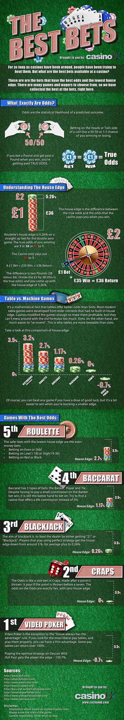 best odds what are the best bets available at a casino infographic