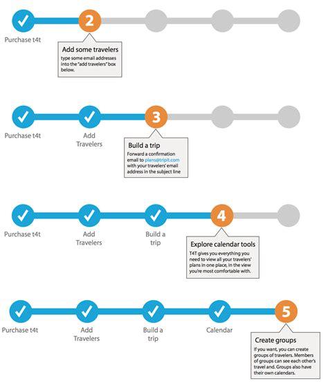 ui pattern show more onboarding progress bar google search pinteres
