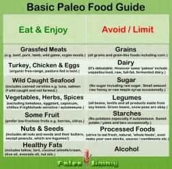 can the paleo diet fix autoimmune disease the gluten free lifesaver