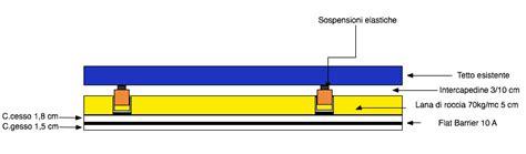 isolamento acustico a soffitto materiali e schemi di montaggio per l isolamento acustico