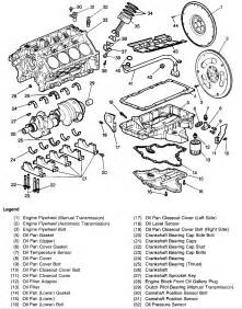 pontiac engine diagram get free image about wiring diagram