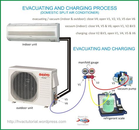 outdoor mobile home electrical wiring outdoor free