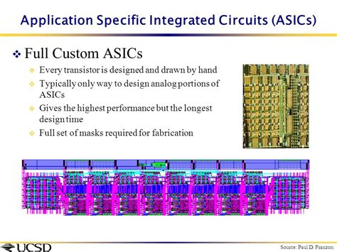 application specific integrated circuit powerpoint slides integrated circuit asic 28 images application specific integrated circuit asic technology
