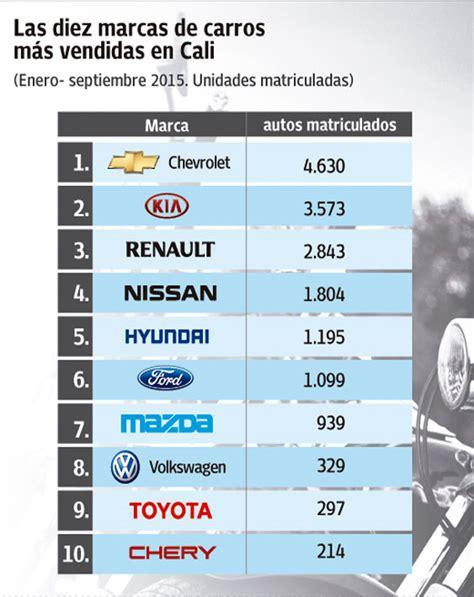 pago impuesto de vehiculos en santander newhairstylesformen2014com impuestos de carros en colombia newhairstylesformen2014 com
