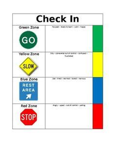 google images zones of regulation the zones of regulation google search visual supports