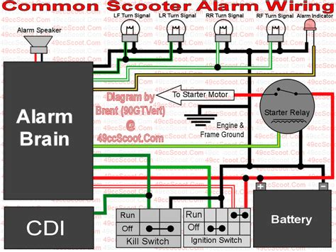 taotao atm50 wiring diagram 27 wiring diagram images