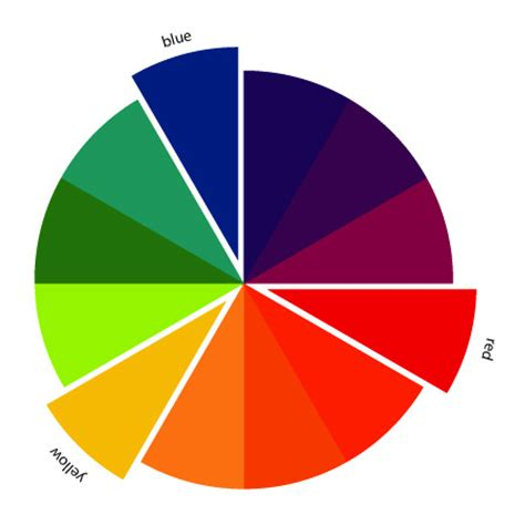 triad color scheme in color order the art of choosing triadic color schemes