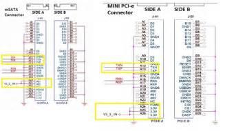 sata to usb schematic hdmi to usb schematic elsavadorla