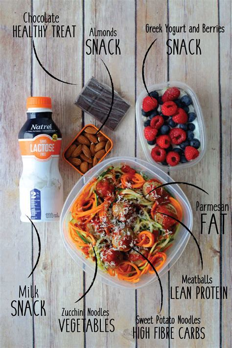 pack  healthy lunch box  work lunch food