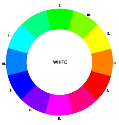 Unit 7 Vocab On Emaze Color Wheel Light