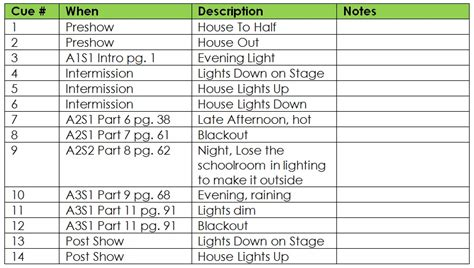 stage lighting cue sheet template theatre light cue template