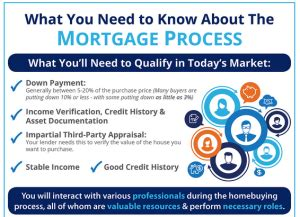 need a loan to buy a house with bad credit getting a loan to purchase a carlsbad home what you need to know at home in carlsbad