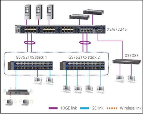 ethernet port diagram network switch port diagram gallery