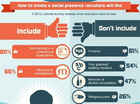 how to create a social cv in