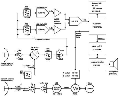 block diagram of radar receiver superheterodyne receiver schematic standing wave ratio