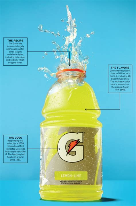 what color gatorade to drink when sick how gatorade a college coach s concoction created a 12