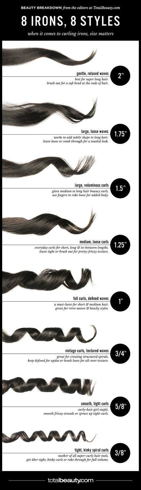 what is the best size curling iron for medium length hair yhat is thin guide to curling irons southern simplicity blog