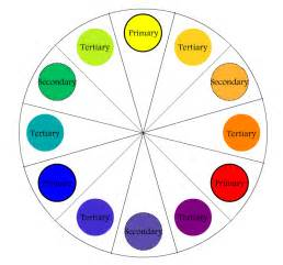 color wheel template search results for color wheel template calendar 2015