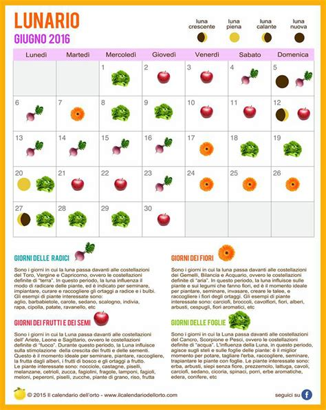 lunario 2016 calendario 8494135538 giugno semina orto e giardino calendario lunare 2016 marcheplace le marche in un blog