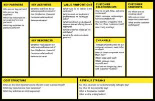 how to write a business model template business model for the professional service firm duri