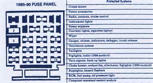 fuse box diagram of 1990 chevrolet cavalier z24 fuse box diagram map