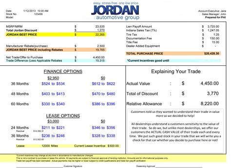 Car Dealer Worksheet by Car Buying Spreadsheet Laobingkaisuo