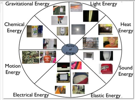 energy wheel whats     solarz class