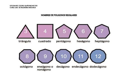 figuras geometricas regulares y sus nombres nombres de poligonos regulares