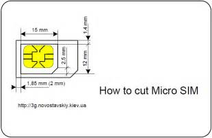 Micro Sim To Nano Sim Template by Micro Sim Template Beepmunk