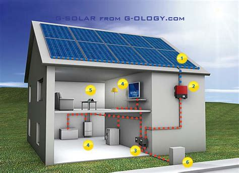 solar panel for home use welcome to g ology
