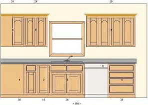 How To Build Kitchen Cabinets Free Plans Cabinet Building Plans Free