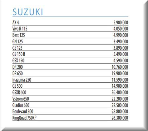 revista motor precios de vehiculos precio de motos suzuki precios revista motor motos