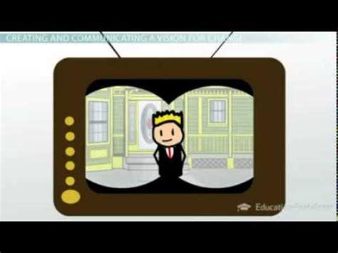 kotter change model youtube explaining kotter s 8 step change model 240p youtube